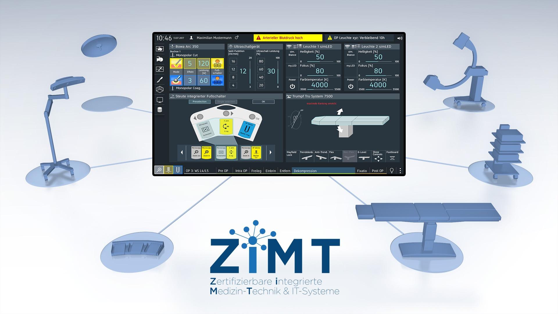 ZiMT_Worksation